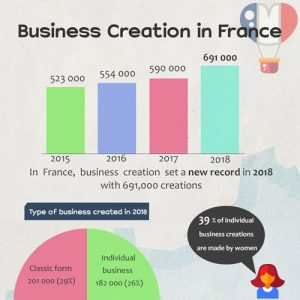 infographic-business-creation-in-france-fimg