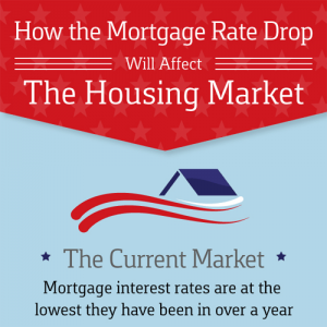 mortgage-rate-drop-affect-housing-market-fimg