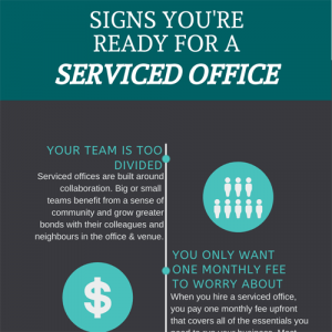 signs-youre-ready-for-a-serviced-office-fimg