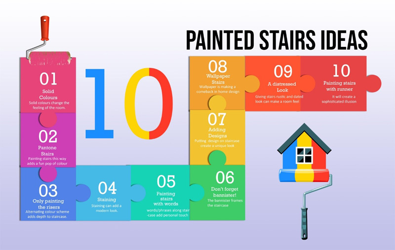 10 Painted Stair Ideas