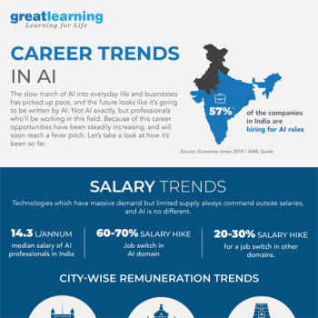 artificial-intelligence-career-trends-fimg