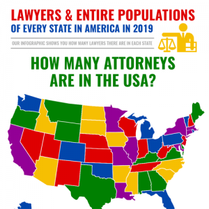 how-many-attorneys-are-in-the-usa-fimg