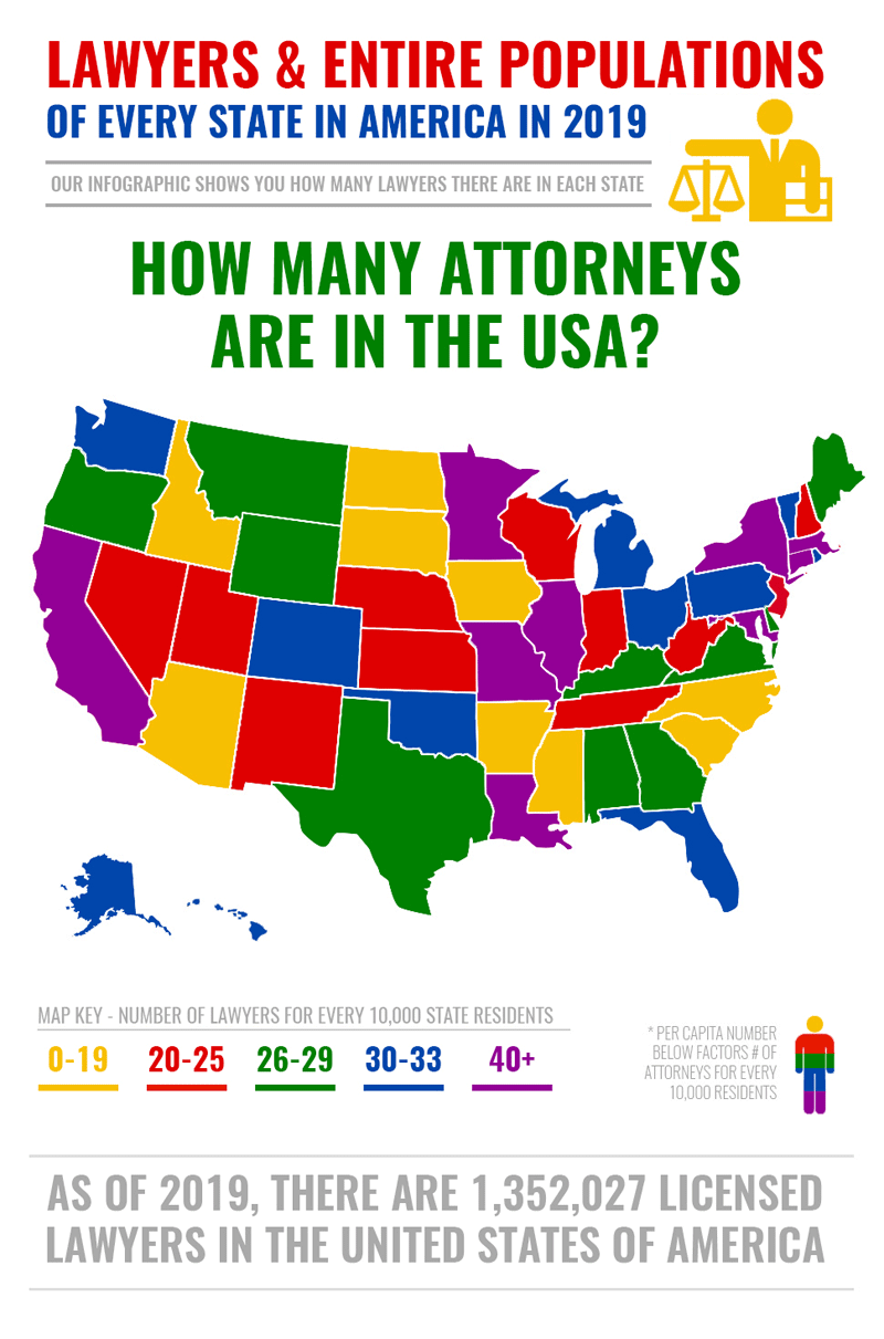 How Many Attorneys Are in the USA?