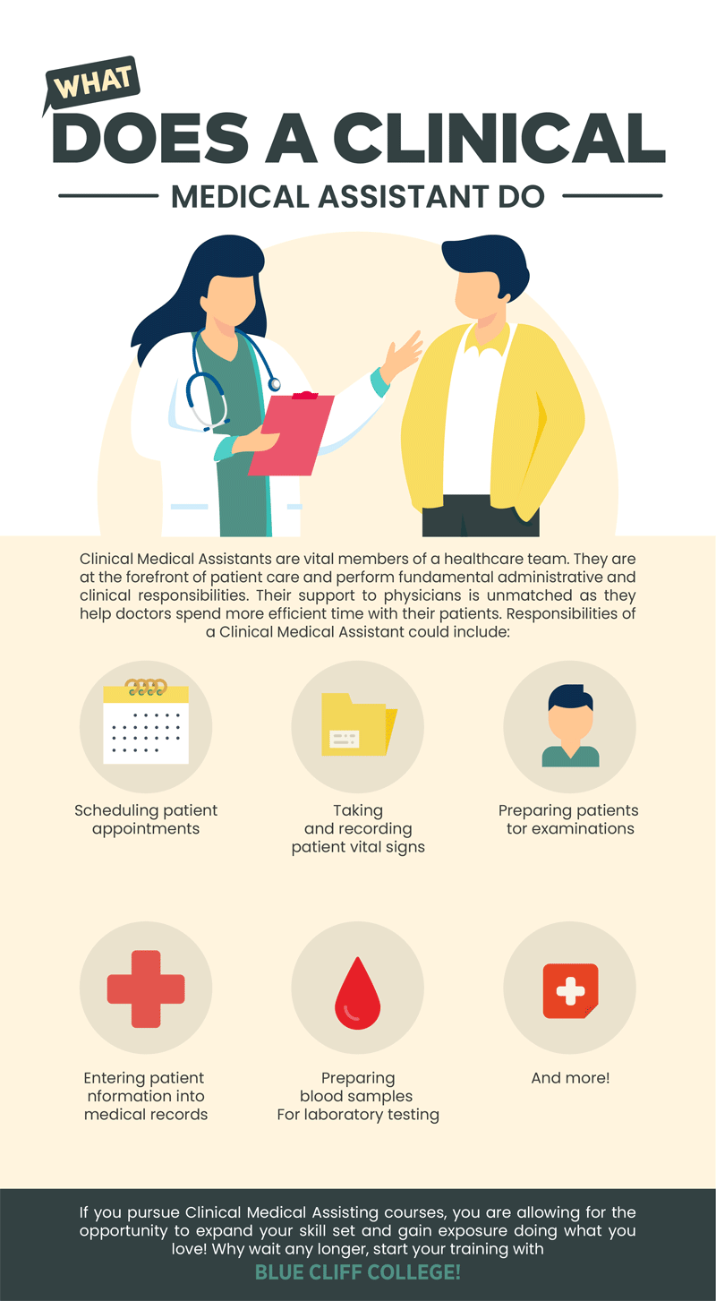 What Does a Clinical Medical Assistant Do?