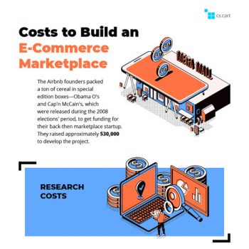 costs-to-build-an-e-commerce-marketplace-fimg