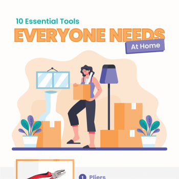 essential-tools-everyone-needs-at-home-infographic-fimg