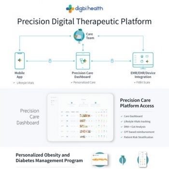 how-digbi-healths-digital-therapeutic-platform-works-fimg
