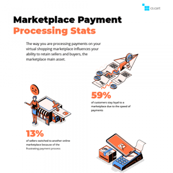 infographic-marketplace-payment-statistics-fimg