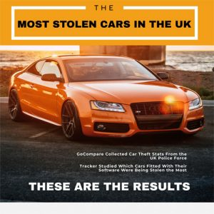 the-most-stolen-cars-in-the-uk-fimg