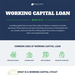 what-is-a-working-capital-loan-fimg