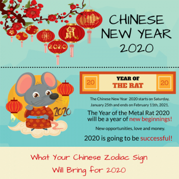 year-of-metal-rat-2020-fimg