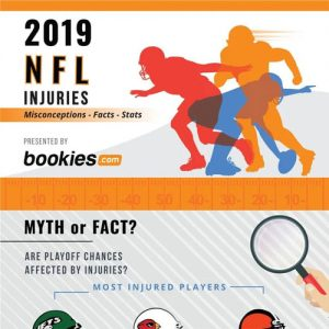 2019-nfl-injuries-misconceptions-facts-stats-fimg
