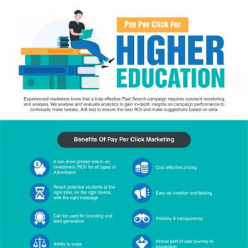 benefits-of-pay-per-click-marketing-fimg