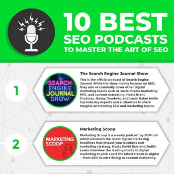 best-seo-podcasts-fimg
