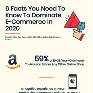 e-commerce-stats-dominate-2020-fimg