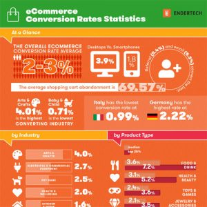 ecommerce-conversion-rate-statistics-fimg