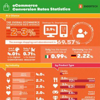 ecommerce-conversion-rate-statistics-fimg