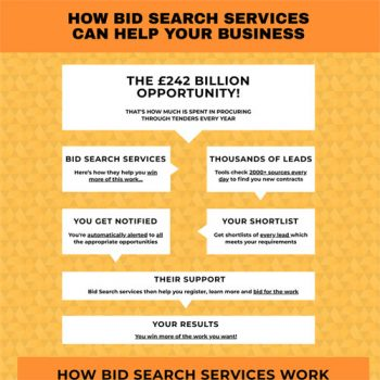 how-bid-search-services-can-help-your-business-fimg