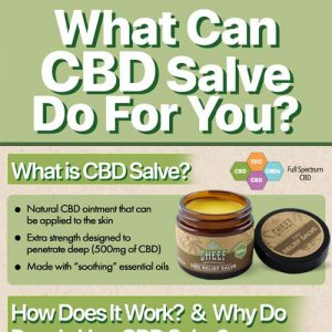 how-to-use-cbd-salve-topical-applications-fimg