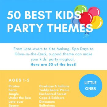 popular-themes-for-childrens-parties-fimg