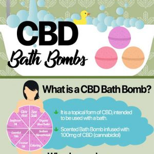 soothe-yourself-with-a-cbd-bath-bomb