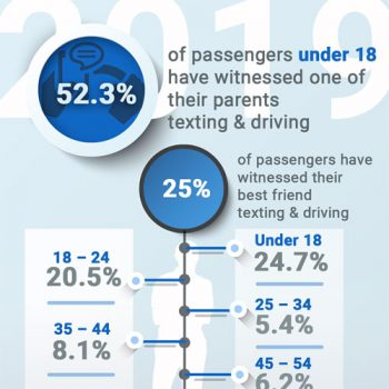 texting-driving-parents-do-it-too-fimg
