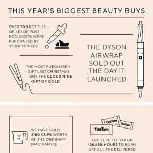 2019-biggest-beauty-buys-fimg
