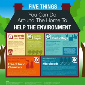 5-things-you-can-do-around-the-home-to-help-the-environment-fimg