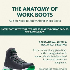 anatomy-of-work-boots-fimg