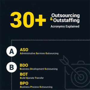 Outsourcing and Outstaffing Acronyms Explained