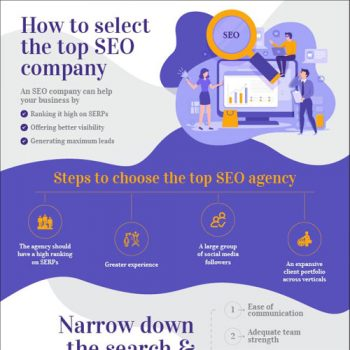 how-select-the-best-seo-company-fimg