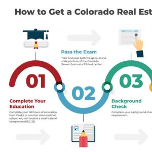 how-to-get-a-colorado-real-estate-license-fimg