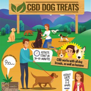 cbd-dog-treats-fimg