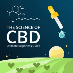 infographic-the-science-cbd-fimg