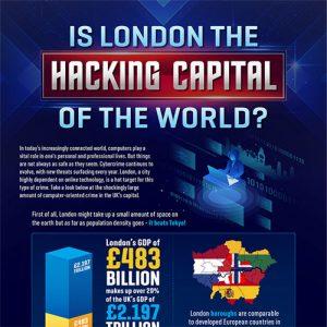 london-hacking-capital-world-fimg