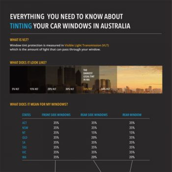 Car Tinting Laws in Australia