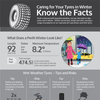 how-to-care-for-your-tyres-in-winter-fimg