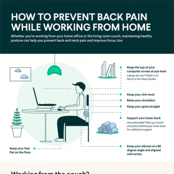 prevent-back-pain-working-from-home-fimg