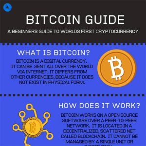 the-beginners-guide-bitcoin-fimg