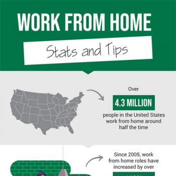 work-from-home-stats-and-tips-fimg