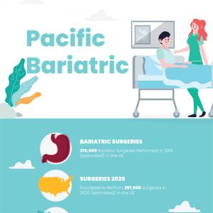 bariatric-surgery-statistics-2020-fimg