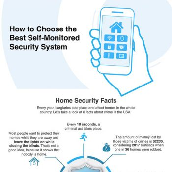 how-to-choose-the-best-self-monitored-security-system-fimg