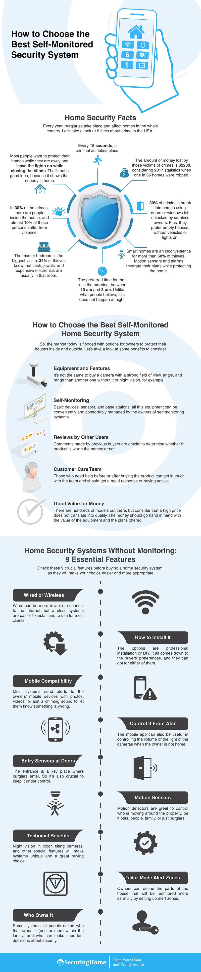 How to Choose the Best Self-Monitored Security System