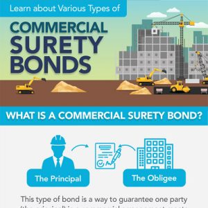 commercial-surety-bonds-fimg