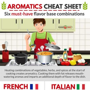 how-to-cook-with-aromatics-fimg
