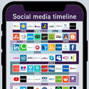 infographic-social-media-timeline-fimg