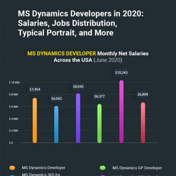 Microsoft Dynamics Developers in 2020: Salaries & Stats