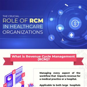 the-crucial-role-of-rcm-in-healthcare-organizations-fimg