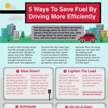 ways-to-save-fuel-by-driving-more-efficiently-fimg