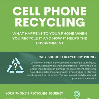 what-happens-to-your-phone-when-you-recycle-it-fimg